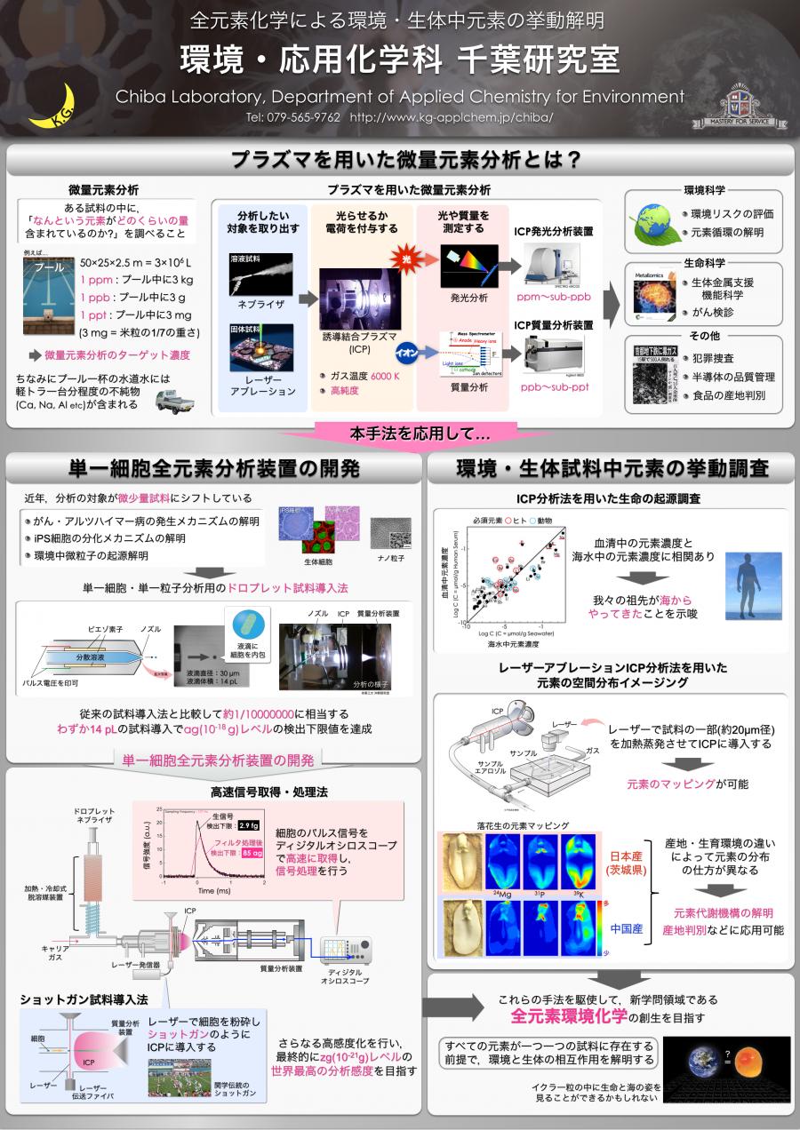 研究室紹介.001